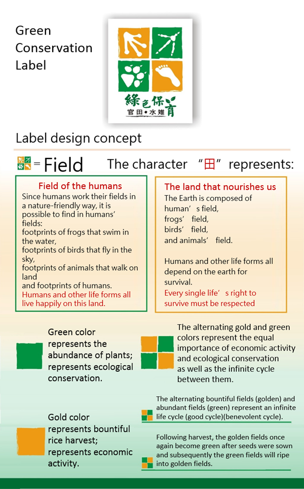 Fig. 2: The design concept of the Green Conservation Label