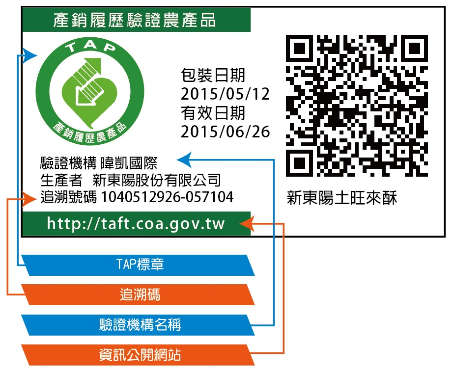 Picture 2: Sample of TAP Certification label. It should include name of product, traceability code, method of open information, labeling and certification agency. Moreover, a QR code of TAP contains product batch information unclosuring website address could assist consumers to access the production records and relevant information.